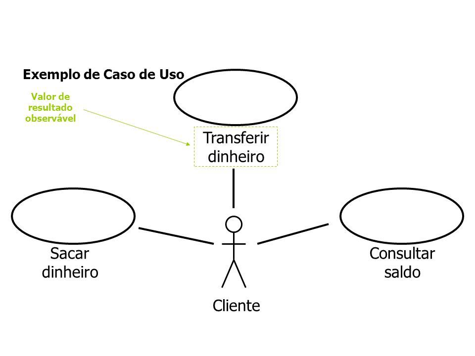 Exemplo de Caso de Uso Cliente Transferir dinheiro Sacar dinheiro Consultar saldo Valor de resultado observável