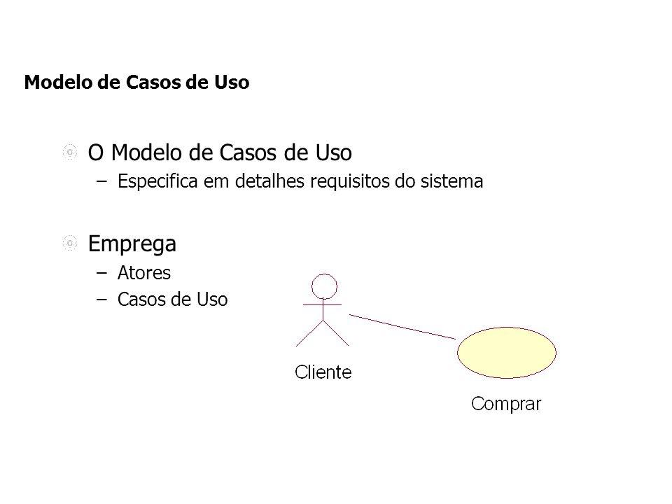 Modelo de Casos de Uso O Modelo de Casos de Uso –Especifica em detalhes requisitos do sistema Emprega –Atores –Casos de Uso