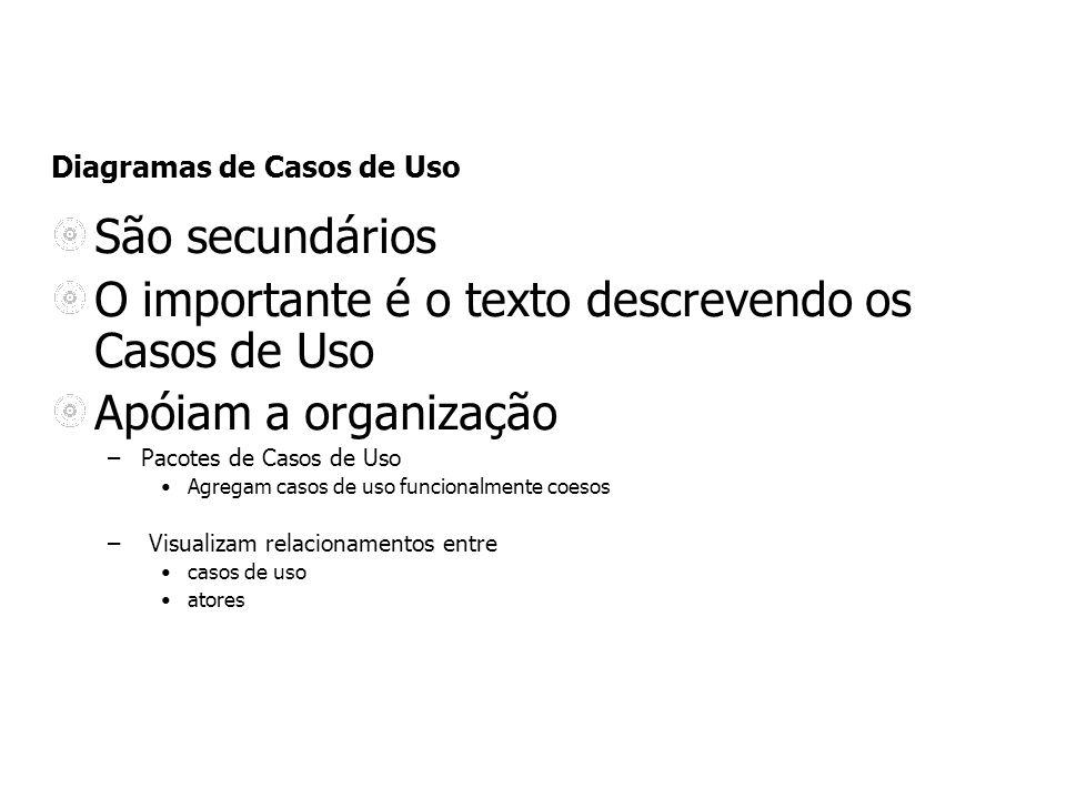 Diagramas de Casos de Uso São secundários O importante é o texto descrevendo os Casos de Uso Apóiam a organização –Pacotes de Casos de Uso Agregam cas