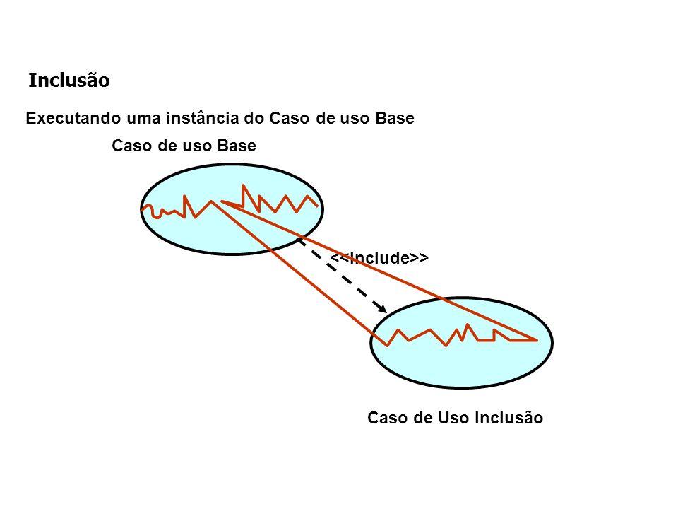Inclusão Caso de uso Base Caso de Uso Inclusão > Executando uma instância do Caso de uso Base