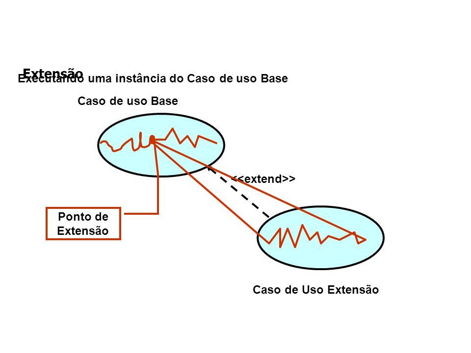 Extensão Caso de uso Base Caso de Uso Extensão > Executando uma instância do Caso de uso Base Ponto de Extensão
