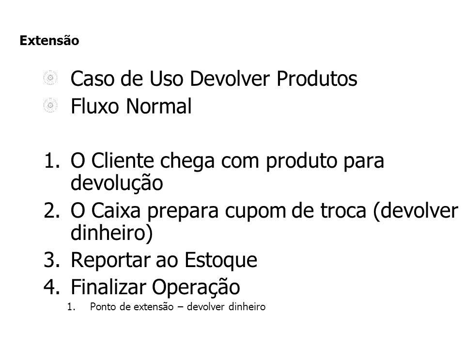 Extensão Caso de Uso Devolver Produtos Fluxo Normal 1.O Cliente chega com produto para devolução 2.O Caixa prepara cupom de troca (devolver dinheiro)
