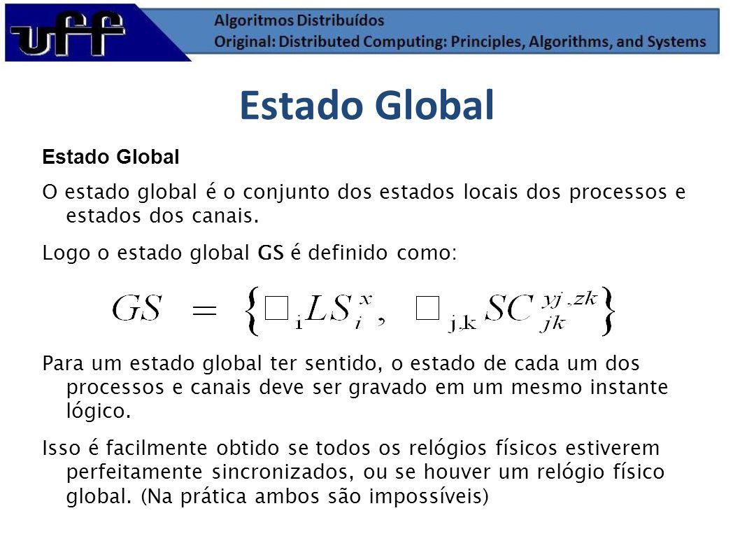 O estado global é o conjunto dos estados locais dos processos e estados dos canais. Logo o estado global GS é definido como: Para um estado global ter
