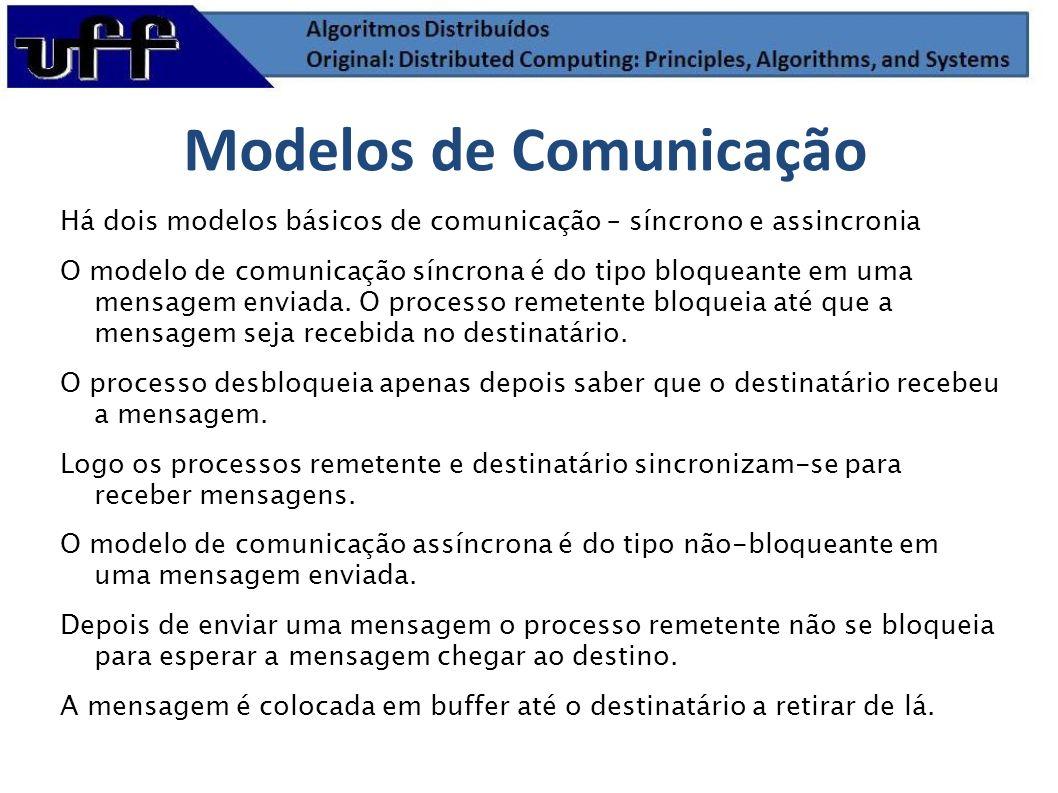 Há dois modelos básicos de comunicação – síncrono e assincronia O modelo de comunicação síncrona é do tipo bloqueante em uma mensagem enviada. O proce