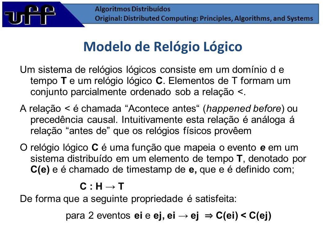 Modelo de Relógio Lógico Um sistema de relógios lógicos consiste em um domínio d e tempo T e um relógio lógico C. Elementos de T formam um conjunto pa