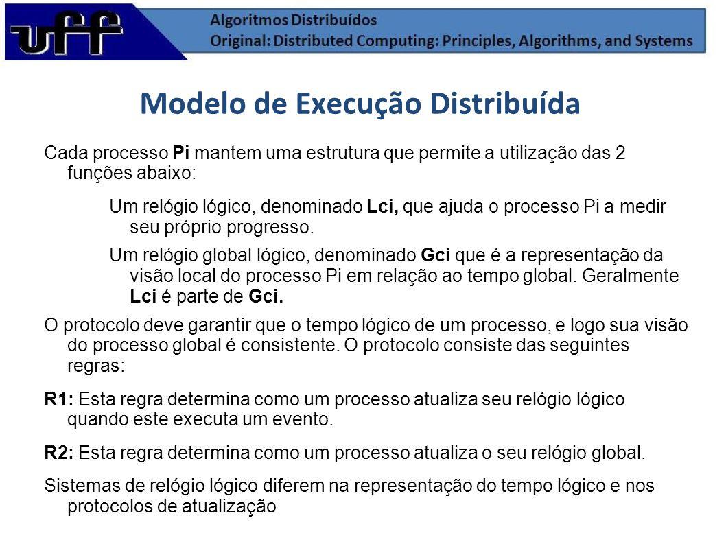 Modelo de Execução Distribuída Cada processo Pi mantem uma estrutura que permite a utilização das 2 funções abaixo: Um relógio lógico, denominado Lci,