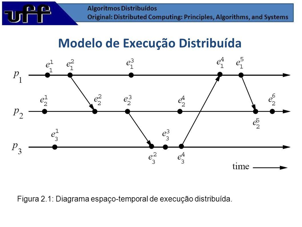 Relação de causalidade A execução de uma aplicação distribuída resulta em um conjunto de eventos produzidos pelos eventos.