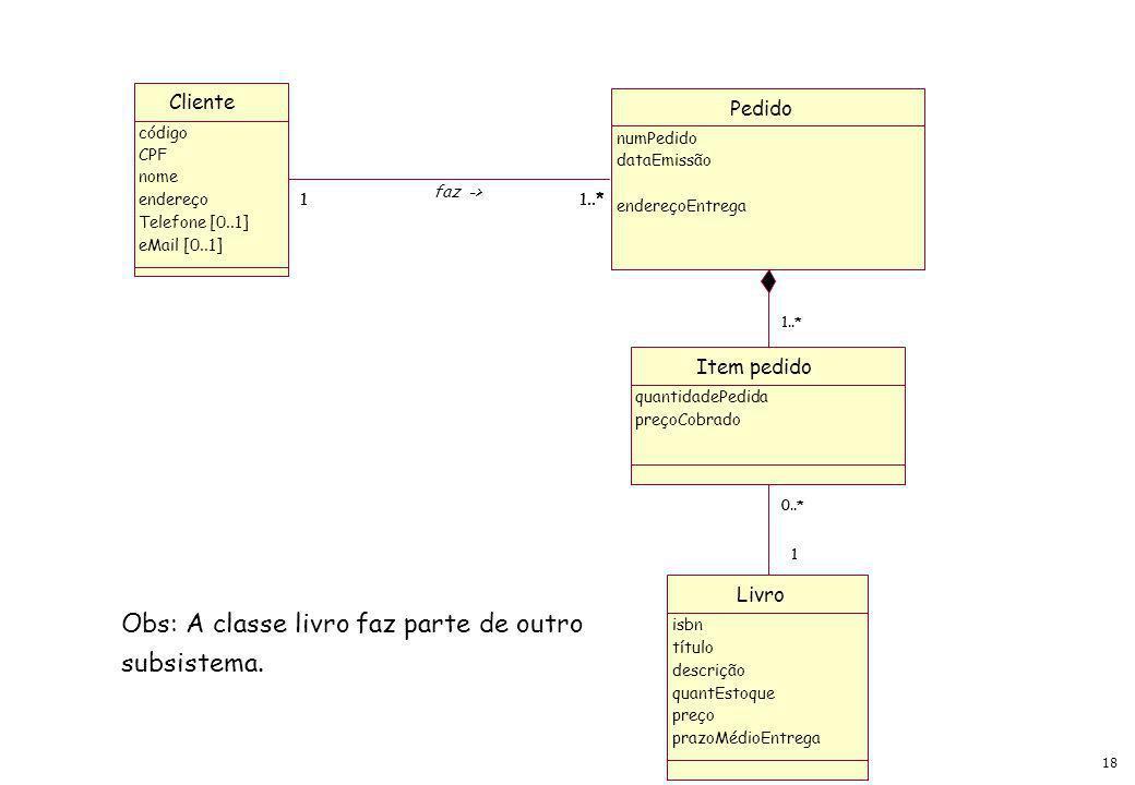 18 Cliente código CPF nome endereço Telefone [0..1] eMail [0..1] 11..*1 faz -> 1..* Pedido numPedido dataEmissão endereçoEntrega 1..* Item pedido quantidadePedida preçoCobrado 1 0..* 1 Livro isbn título descrição quantEstoque preço prazoMédioEntrega Obs: A classe livro faz parte de outro subsistema.