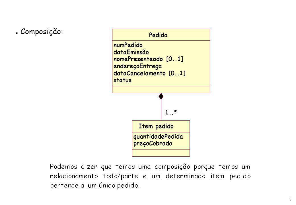 5 Composição: Pedido numPedido dataEmissão nomePresenteado [0..1] endereçoEntrega dataCancelamento [0..1] status Item pedido quantidadePedida preçoCobrado 1..*