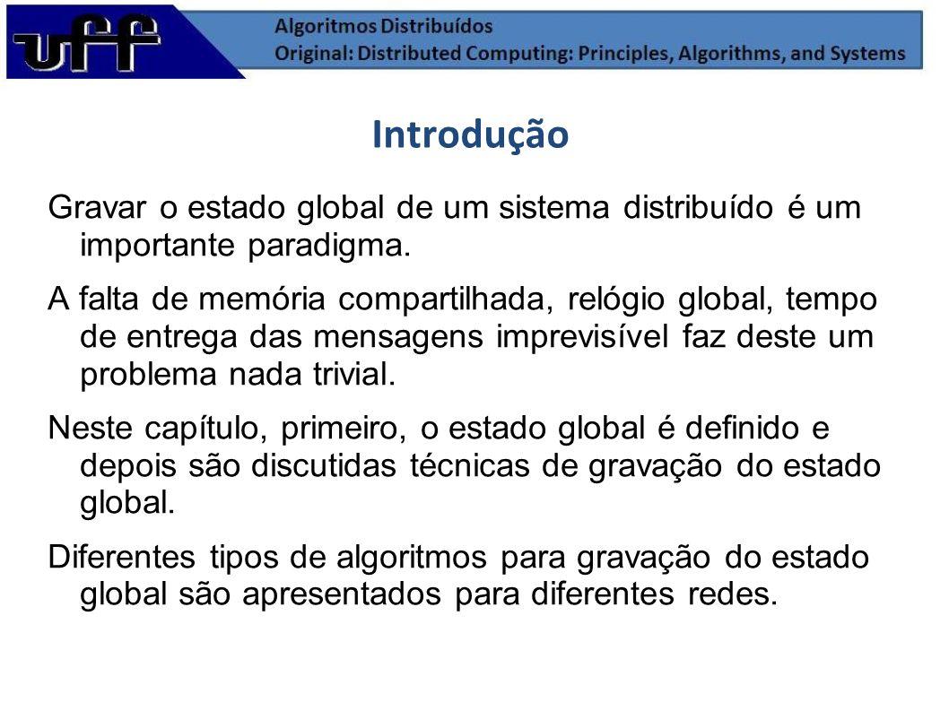 Introdução Gravar o estado global de um sistema distribuído é um importante paradigma. A falta de memória compartilhada, relógio global, tempo de entr