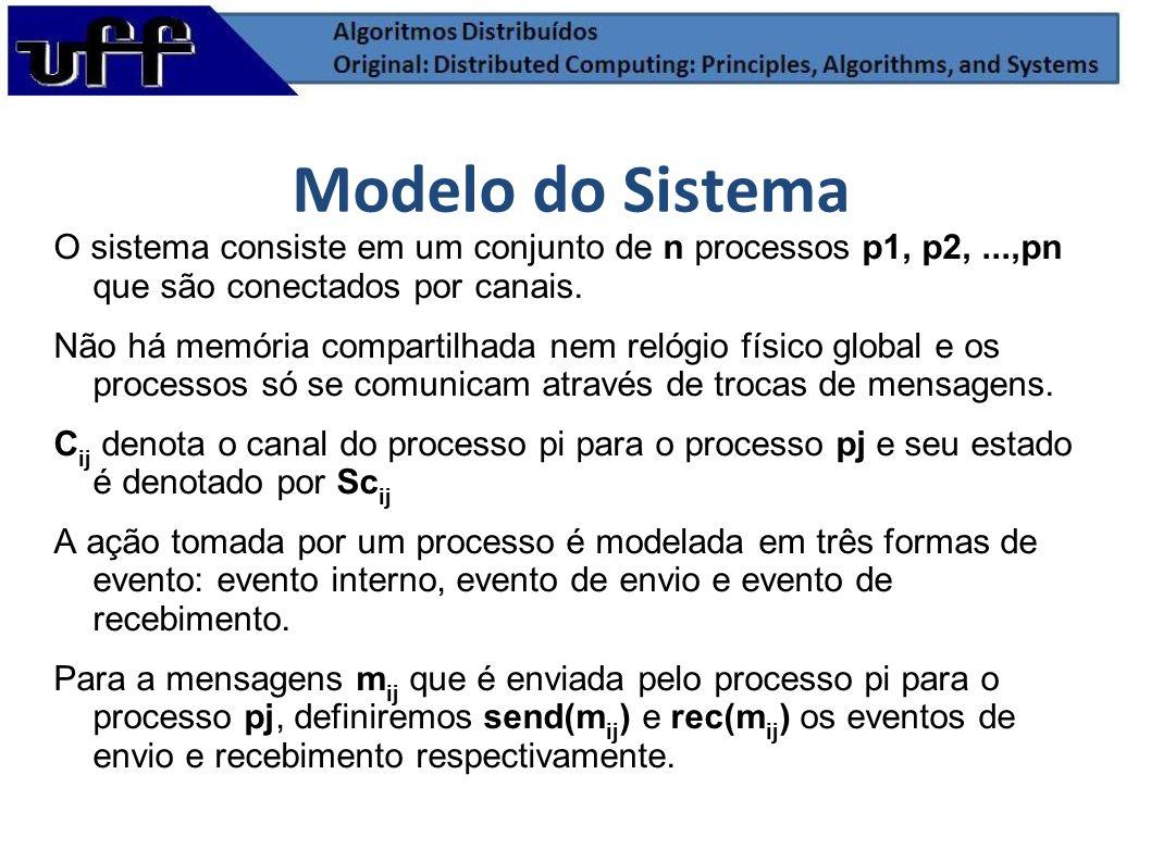 Modelo do Sistema O sistema consiste em um conjunto de n processos p1, p2,...,pn que são conectados por canais. Não há memória compartilhada nem relóg