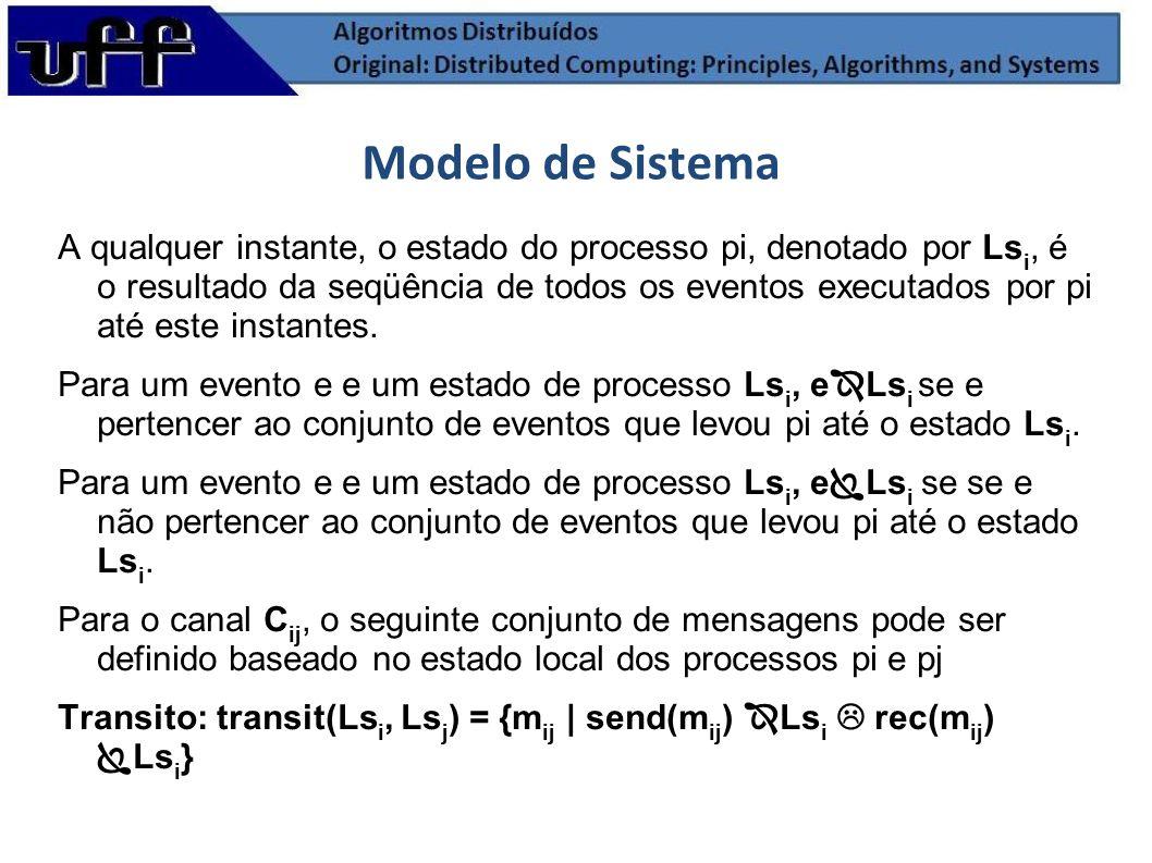 Modelo de Sistema A qualquer instante, o estado do processo pi, denotado por Ls i, é o resultado da seqüência de todos os eventos executados por pi at