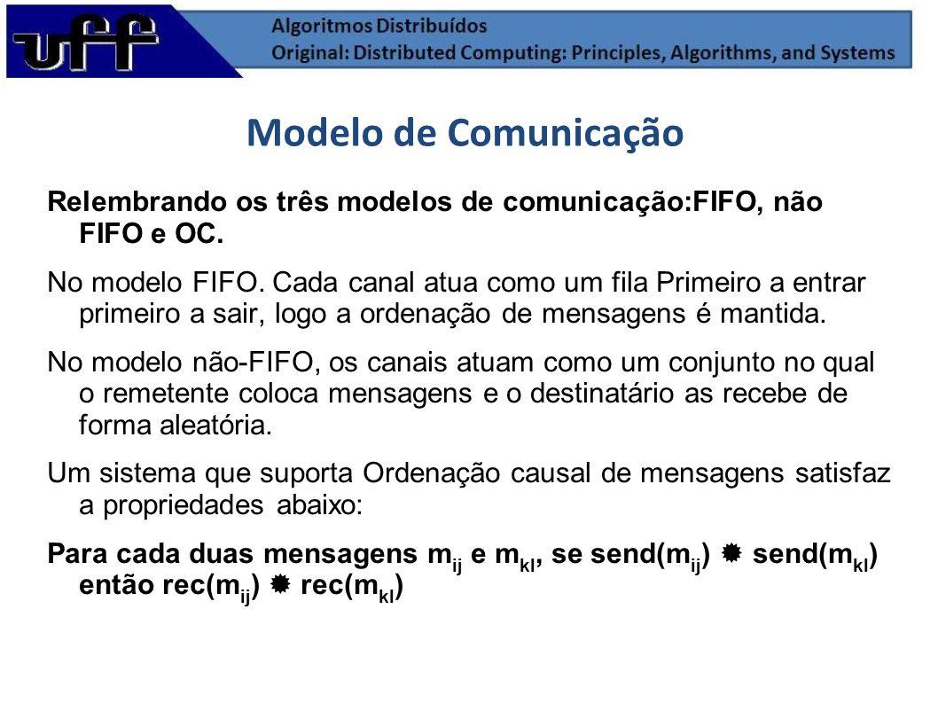 Modelo de Comunicação Relembrando os três modelos de comunicação:FIFO, não FIFO e OC. No modelo FIFO. Cada canal atua como um fila Primeiro a entrar p