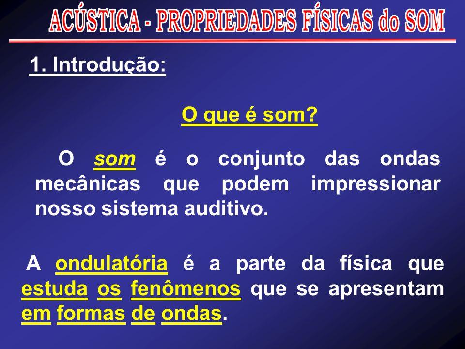 Objetivos: a. Definir ondas sonoras. b. Conceituar reflexão sonora. c. Relacionar reflexão sonora com o eco. d. Caracterizar a propagação do som em me