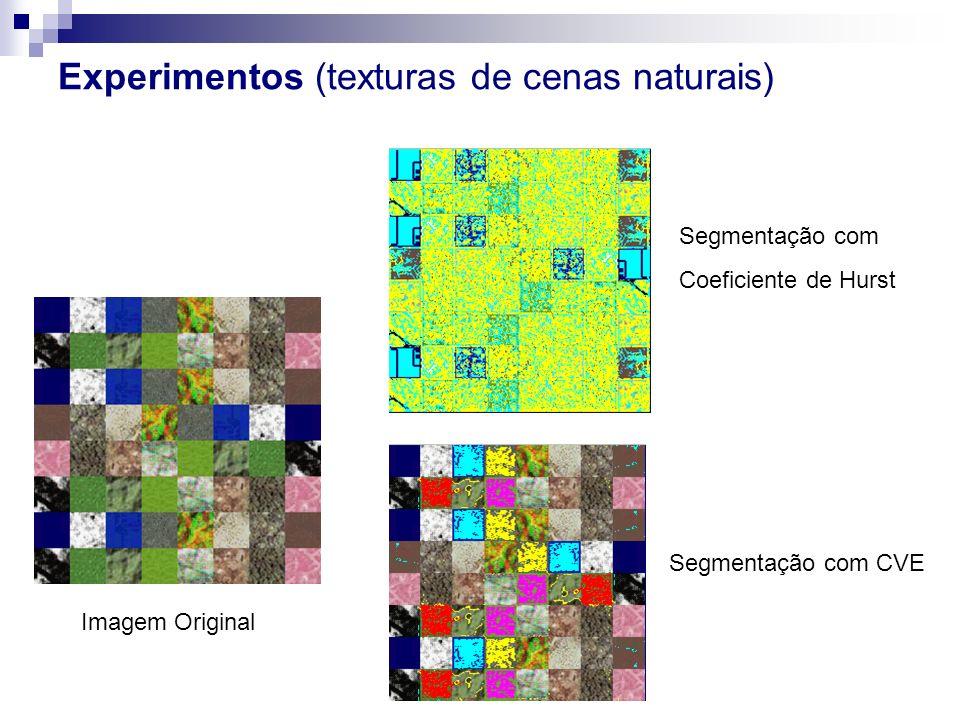 Experimentos (texturas de cenas naturais) Imagem Original Segmentação com Coeficiente de Hurst Segmentação com CVE