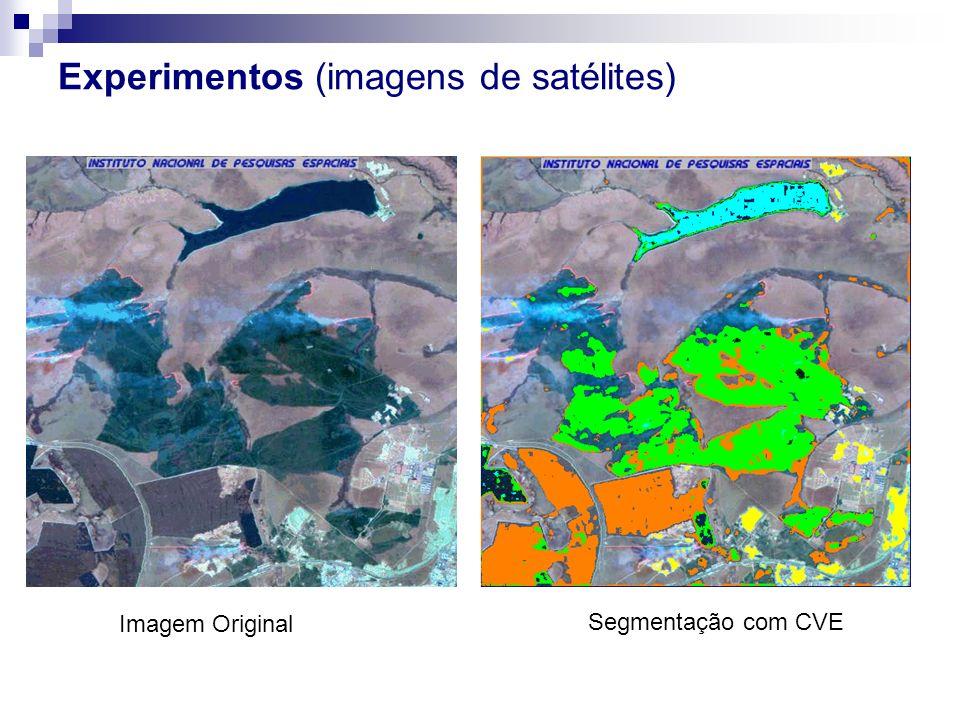 Experimentos (imagens de satélites) Imagem Original Segmentação com CVE