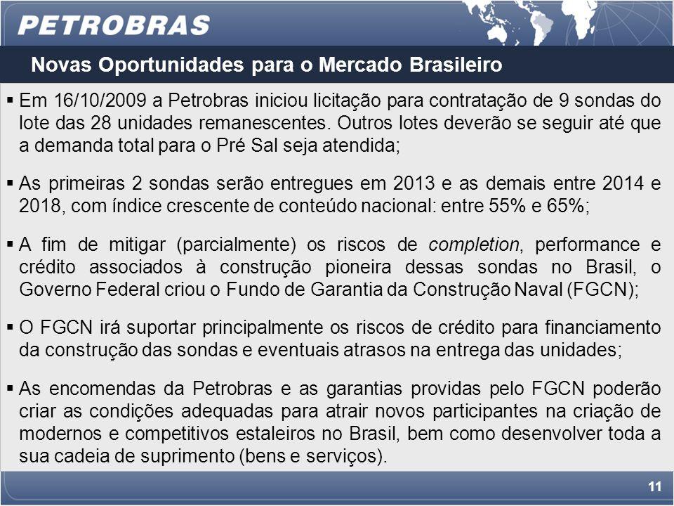 10 Índice Necessidade de viabilizar a Nova Indústria A Nova Fronteira da Indústria do Petróleo – O Pré Sal O Projeto Sondas de Perfuração no Brasil O Financiamento para a Cadeia Produtiva dos Estaleiros Requisitos Exigidos dos Estaleiros Vantagens Percebidas desse Programa de Crédito