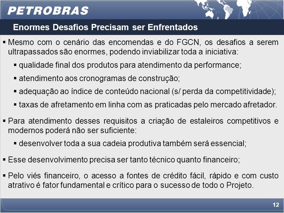 11 Novas Oportunidades para o Mercado Brasileiro Em 16/10/2009 a Petrobras iniciou licitação para contratação de 9 sondas do lote das 28 unidades remanescentes.