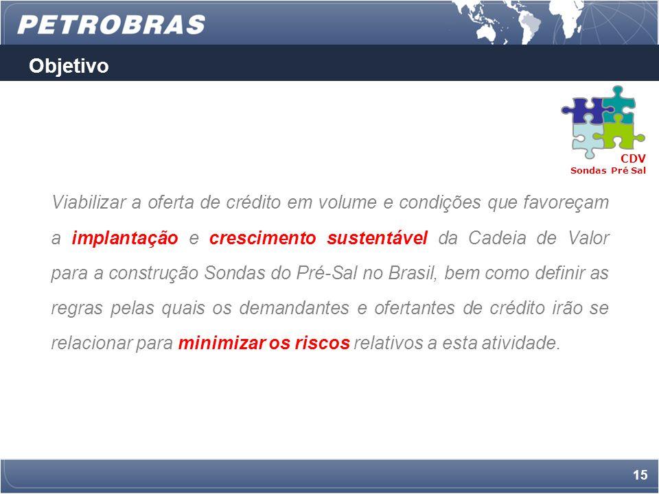 14 Índice Necessidade de viabilizar a Nova Indústria A Nova Fronteira da Indústria do Petróleo – O Pré Sal O Projeto Sondas de Perfuração no Brasil O Financiamento para a Cadeia Produtiva dos Estaleiros Requisitos Exigidos dos Estaleiros Vantagens Percebidas desse Programa de Crédito