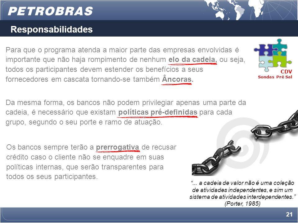 20 Riscos e mitigantes de financiamento da Cadeia de Valor Sondas do Pré-Sal DEFAULT FINANCEIRO IDONEIDADE PERFORMANCE NÃO CONFORMIDADE RISCOS TRAVAS DE CONTRATO E GARANTIA DOS RECEBÍVEIS ANÁLISE CRÉDITO PELOS BANCOS CRITERIOS DE SELEÇÃO ACOMPANHAMENTO (AVALIAÇÃO PELOS COMPRADORES) AVALIAÇÕES PRÉVIAS ESTALEIROS F1 F2 F3 F4 SÓ COMPRADOR COMPRADOR e FORNECEDOR COMPRADOR ou FORNECEDOR COMPRADOR ou FORNECEDOR COMPRADOR ou FORNECEDOR MITIGANTES CDV Sondas Pré Sal Riscos e mitigantes do financiamento PETROBRAS SÓ FORNECEDOR