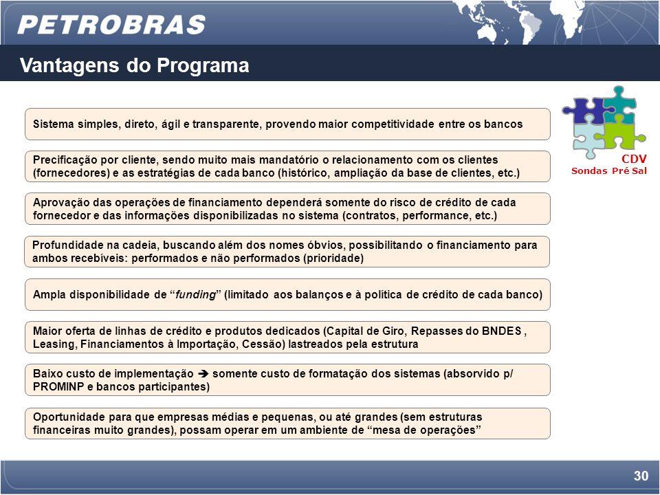 29 Índice Necessidade de viabilizar a Nova Indústria A Nova Fronteira da Indústria do Petróleo – O Pré Sal O Projeto Sondas de Perfuração no Brasil O Financiamento para a Cadeia Produtiva dos Estaleiros Requisitos Exigidos dos Estaleiros Vantagens Percebidas desse Programa de Crédito