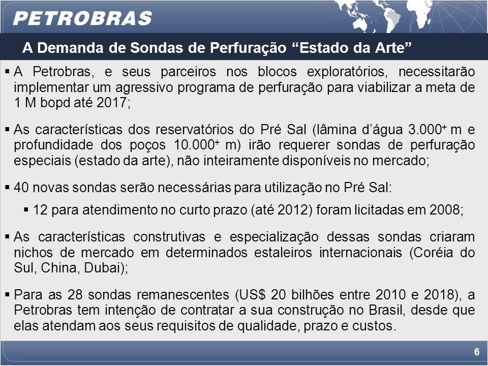 5 Índice Necessidade de viabilizar a Nova Indústria A Nova Fronteira da Indústria do Petróleo – O Pré Sal O Projeto Sondas de Perfuração no Brasil O Financiamento para a Cadeia Produtiva dos Estaleiros Requisitos Exigidos dos Estaleiros Vantagens Percebidas desse Programa de Crédito