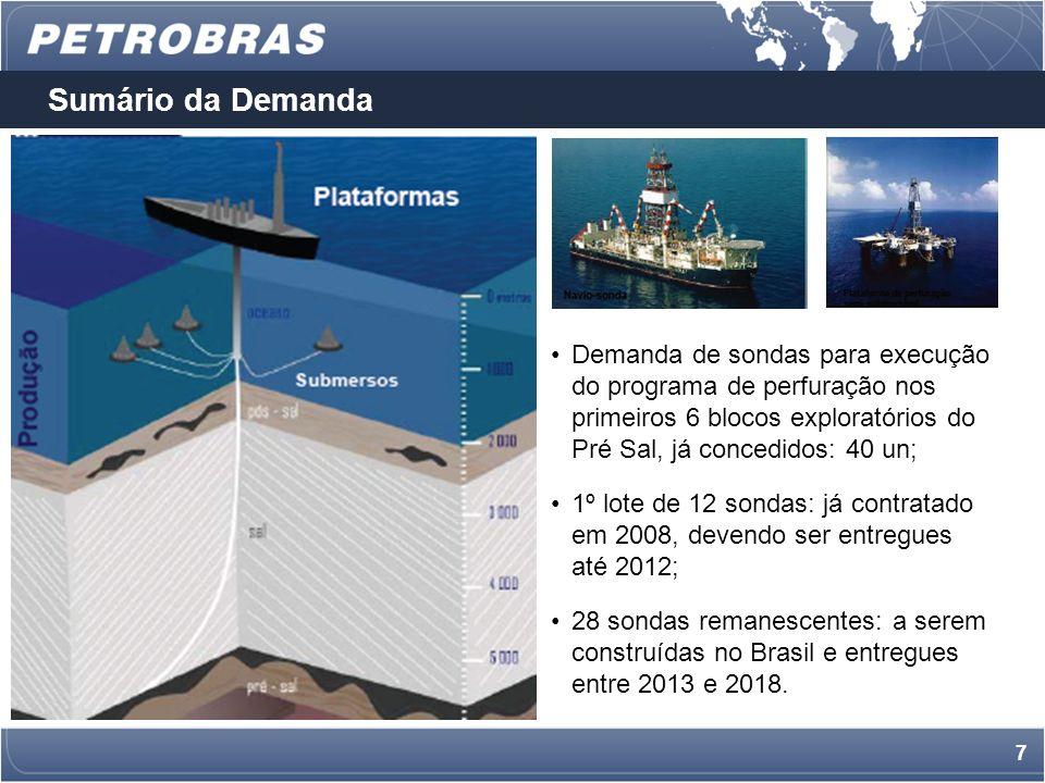 6 A Demanda de Sondas de Perfuração Estado da Arte A Petrobras, e seus parceiros nos blocos exploratórios, necessitarão implementar um agressivo programa de perfuração para viabilizar a meta de 1 M bopd até 2017; As características dos reservatórios do Pré Sal (lâmina dágua 3.000 + m e profundidade dos poços 10.000 + m) irão requerer sondas de perfuração especiais (estado da arte), não inteiramente disponíveis no mercado; 40 novas sondas serão necessárias para utilização no Pré Sal: 12 para atendimento no curto prazo (até 2012) foram licitadas em 2008; As características construtivas e especialização dessas sondas criaram nichos de mercado em determinados estaleiros internacionais (Coréia do Sul, China, Dubai); Para as 28 sondas remanescentes (US$ 20 bilhões entre 2010 e 2018), a Petrobras tem intenção de contratar a sua construção no Brasil, desde que elas atendam aos seus requisitos de qualidade, prazo e custos.