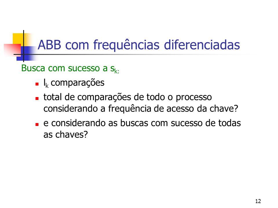 12 ABB com frequências diferenciadas Busca com sucesso a s k: l k comparações total de comparações de todo o processo considerando a frequência de ace