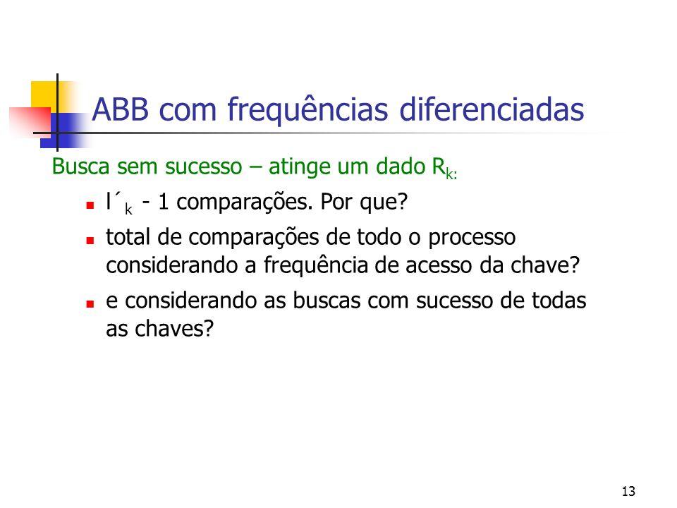 13 ABB com frequências diferenciadas Busca sem sucesso – atinge um dado R k: l´ k - 1 comparações. Por que? total de comparações de todo o processo co