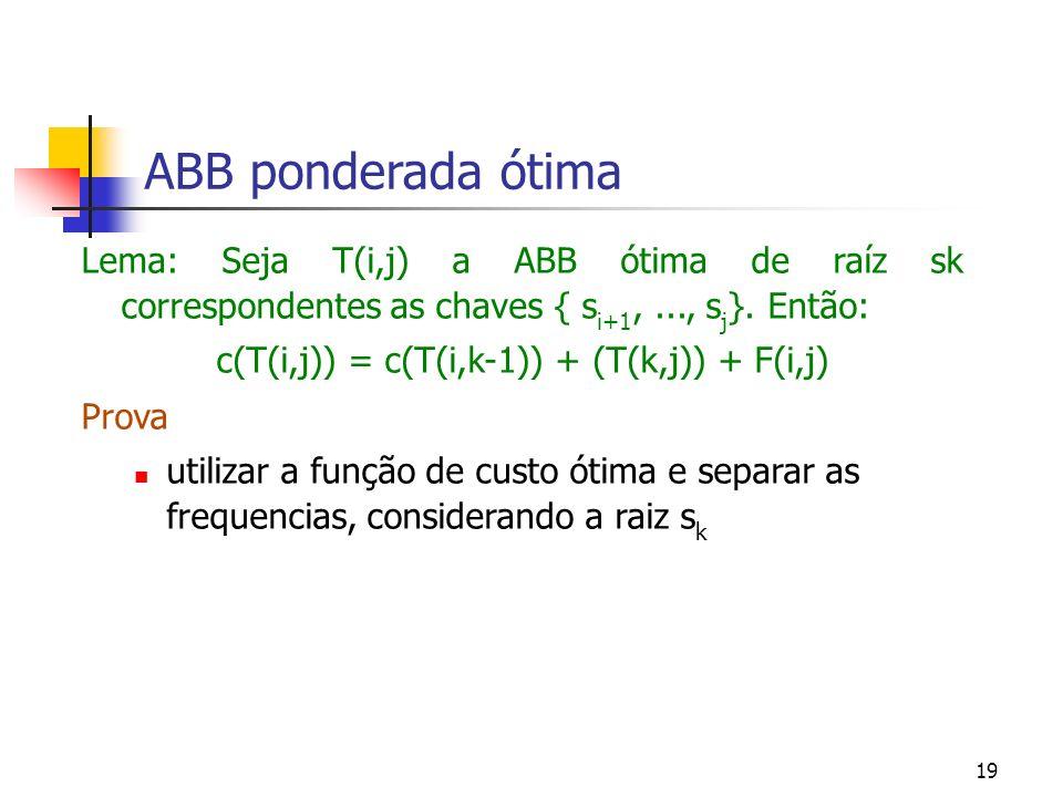 19 ABB ponderada ótima Lema: Seja T(i,j) a ABB ótima de raíz sk correspondentes as chaves { s i+1,..., s j }. Então: c(T(i,j)) = c(T(i,k-1)) + (T(k,j)