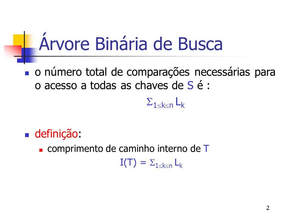 2 Árvore Binária de Busca o número total de comparações necessárias para o acesso a todas as chaves de S é : 1 k n L k definição: comprimento de camin