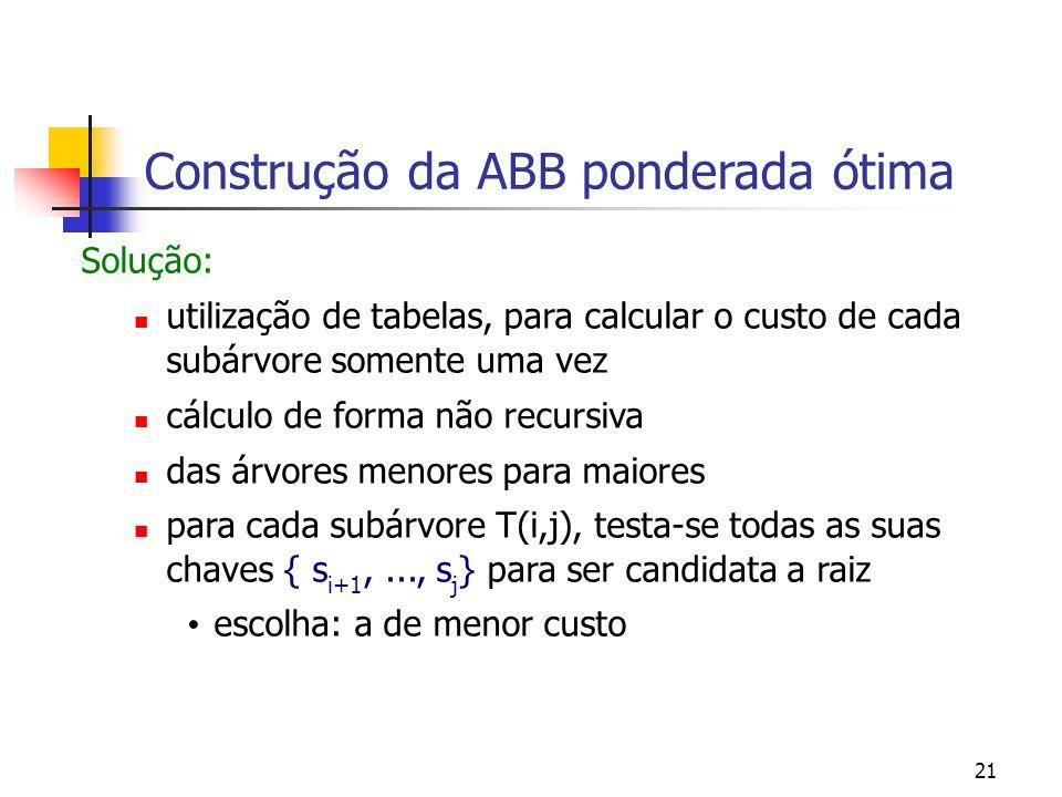 21 Construção da ABB ponderada ótima Solução: utilização de tabelas, para calcular o custo de cada subárvore somente uma vez cálculo de forma não recu
