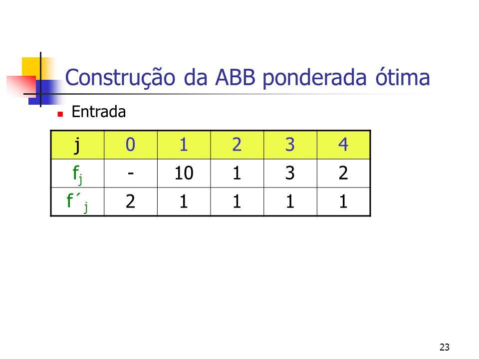 23 Construção da ABB ponderada ótima Entrada j01234 fjfj -10132 f´ j 21111
