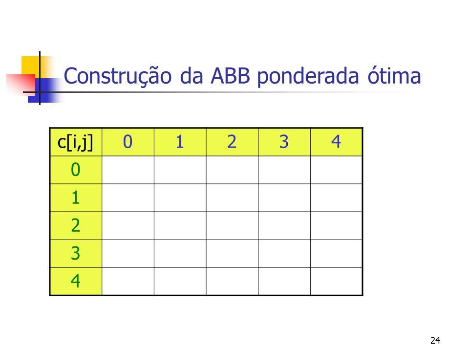 24 Construção da ABB ponderada ótima c[i,j]01234 0 1 2 3 4