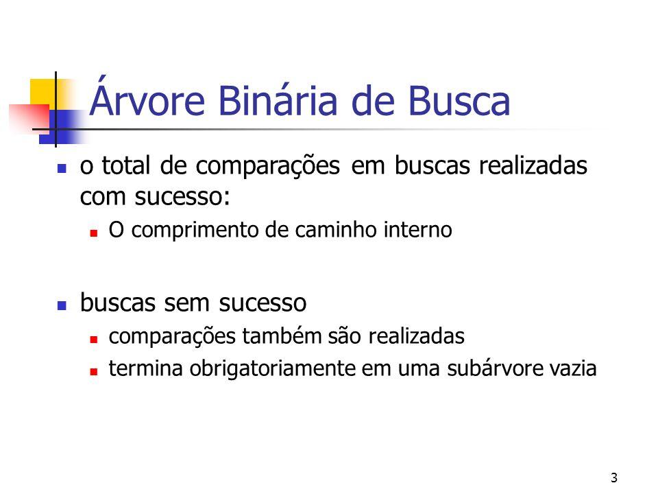 3 Árvore Binária de Busca o total de comparações em buscas realizadas com sucesso: O comprimento de caminho interno buscas sem sucesso comparações tam