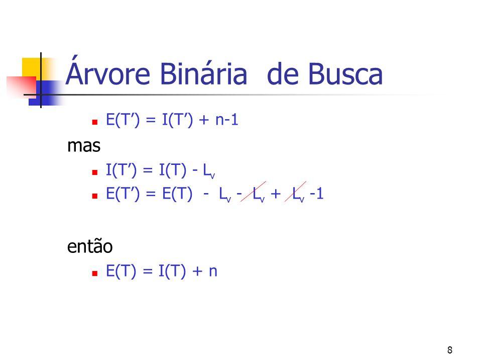 8 E(T) = I(T) + n-1 mas I(T) = I(T) - L v E(T) = E(T) - L v - L v + L v -1 então E(T) = I(T) + n Árvore Binária de Busca