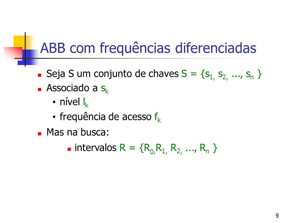 9 Seja S um conjunto de chaves S = {s 1, s 2,..., s n } Associado a s k nível l k frequência de acesso f k Mas na busca: intervalos R = {R 0, R 1, R 2