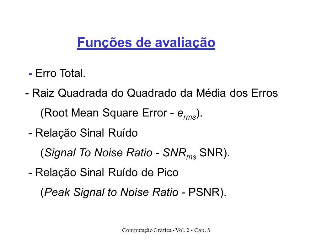Computação Gráfica - Vol. 2 - Cap. 8 Funções de avaliação - Erro Total. - Raiz Quadrada do Quadrado da Média dos Erros (Root Mean Square Error - e rms