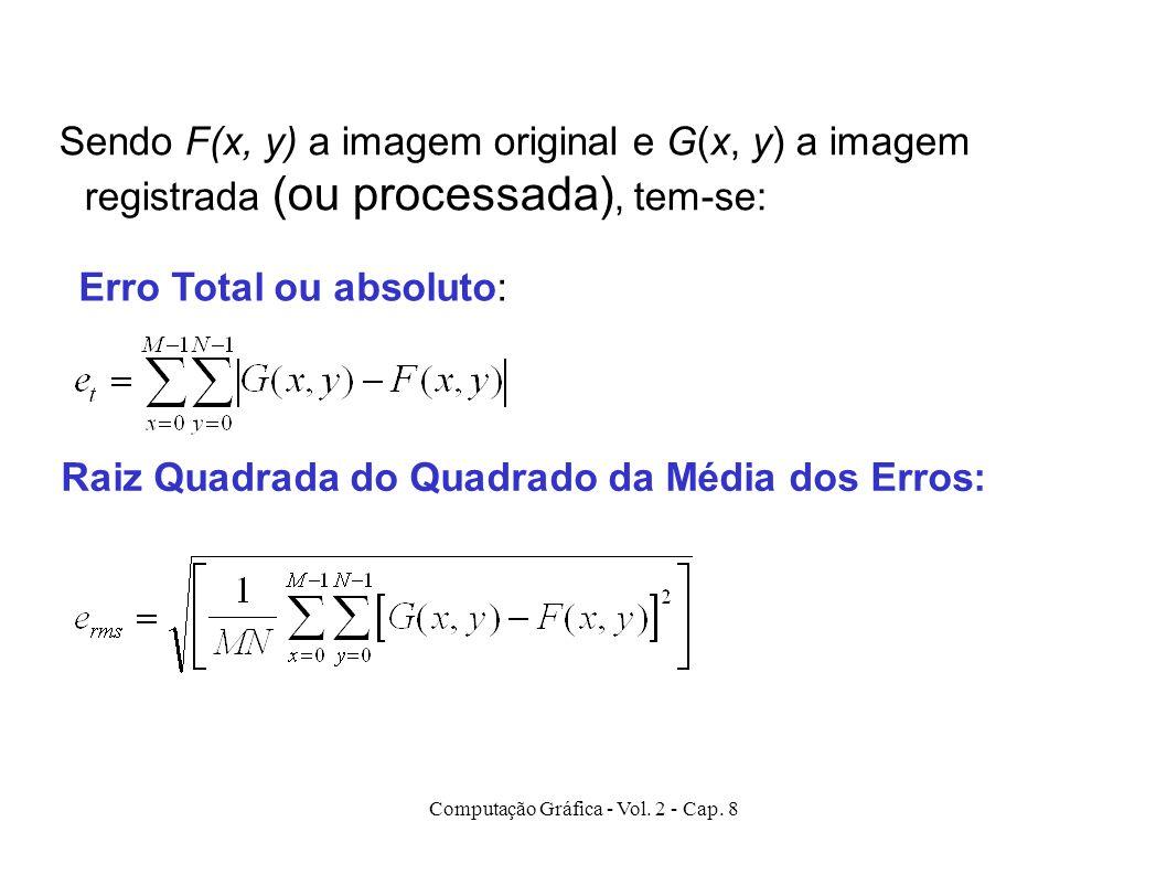 Computação Gráfica - Vol. 2 - Cap. 8 Erro Total ou absoluto: Sendo F(x, y) a imagem original e G(x, y) a imagem registrada (ou processada), tem-se: Ra