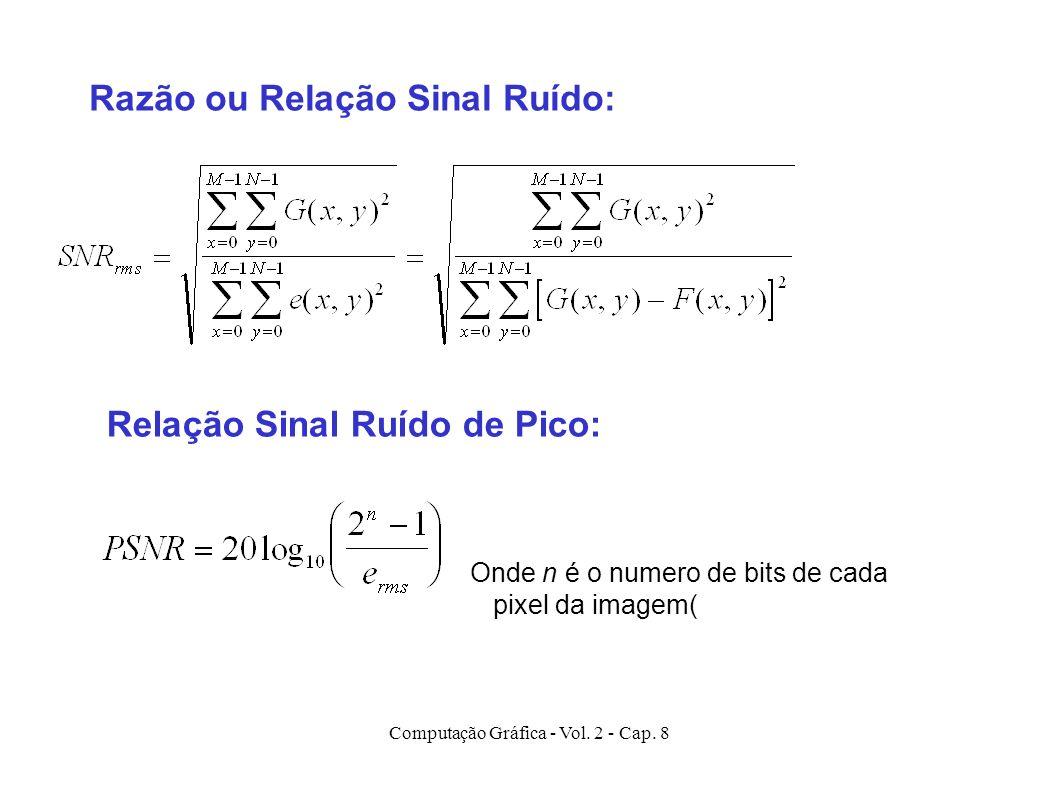 Computação Gráfica - Vol. 2 - Cap. 8 Razão ou Relação Sinal Ruído: Relação Sinal Ruído de Pico: Onde n é o numero de bits de cada pixel da imagem(