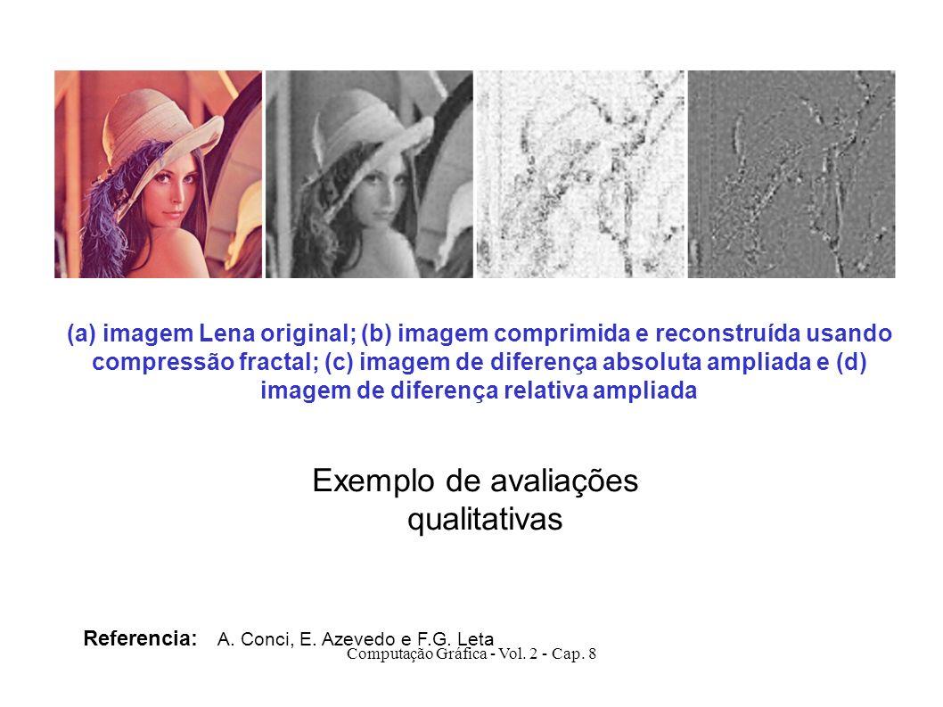 Computação Gráfica - Vol. 2 - Cap. 8 (a) imagem Lena original; (b) imagem comprimida e reconstruída usando compressão fractal; (c) imagem de diferença