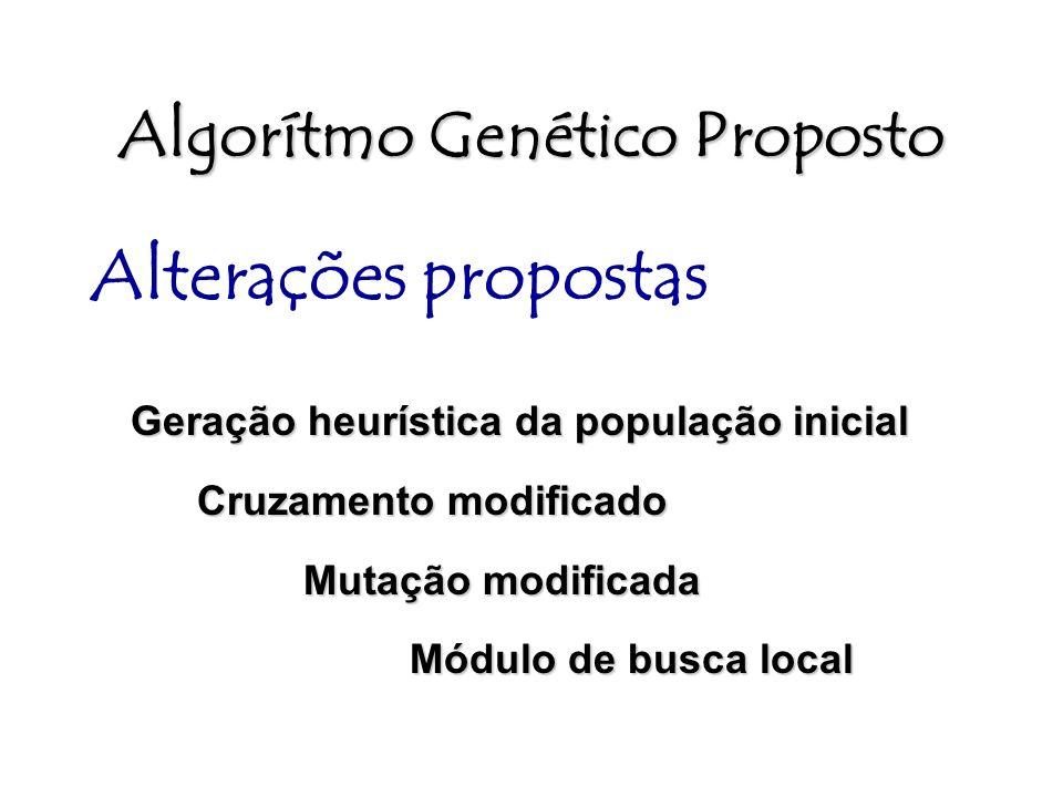 Algorítmo Genético Proposto Alterações propostas Geração heurística da população inicial Cruzamento modificado Mutação modificada Módulo de busca loca