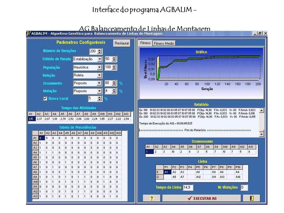 Interface do programa AGBALIM - AG Balanceamento de Linhas de Montagem