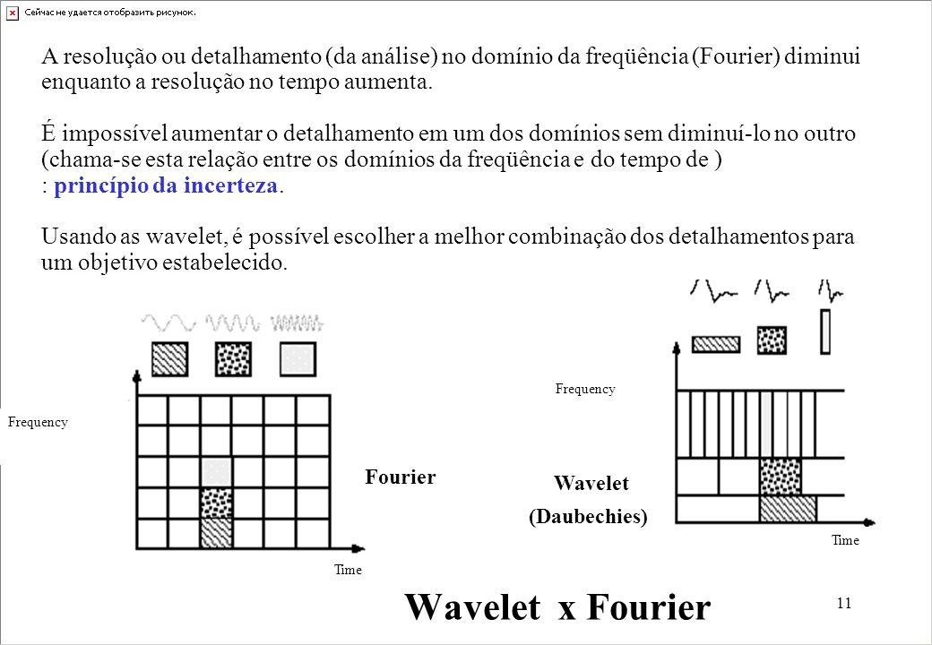 11 Wavelet x Fourier Time Frequency Time Frequency Wavelet (Daubechies) Fourier A resolução ou detalhamento (da análise) no domínio da freqüência (Fourier) diminui enquanto a resolução no tempo aumenta.