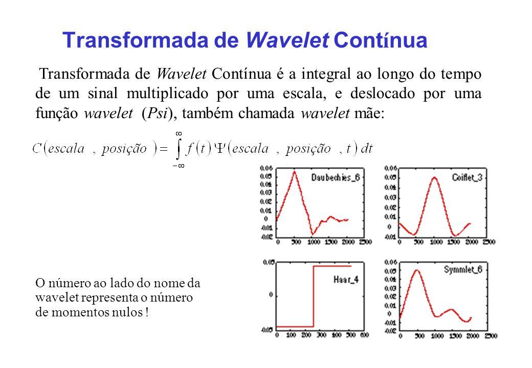 Transformada de Wavelet Cont í nua Transformada de Wavelet Contínua é a integral ao longo do tempo de um sinal multiplicado por uma escala, e deslocado por uma função wavelet (Psi), também chamada wavelet mãe: O número ao lado do nome da wavelet representa o número de momentos nulos !