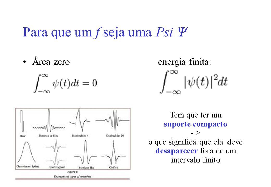 Para que um f seja uma Psi Ψ Área zero energia finita: Tem que ter um suporte compacto - > o que significa que ela deve desaparecer fora de um intervalo finito