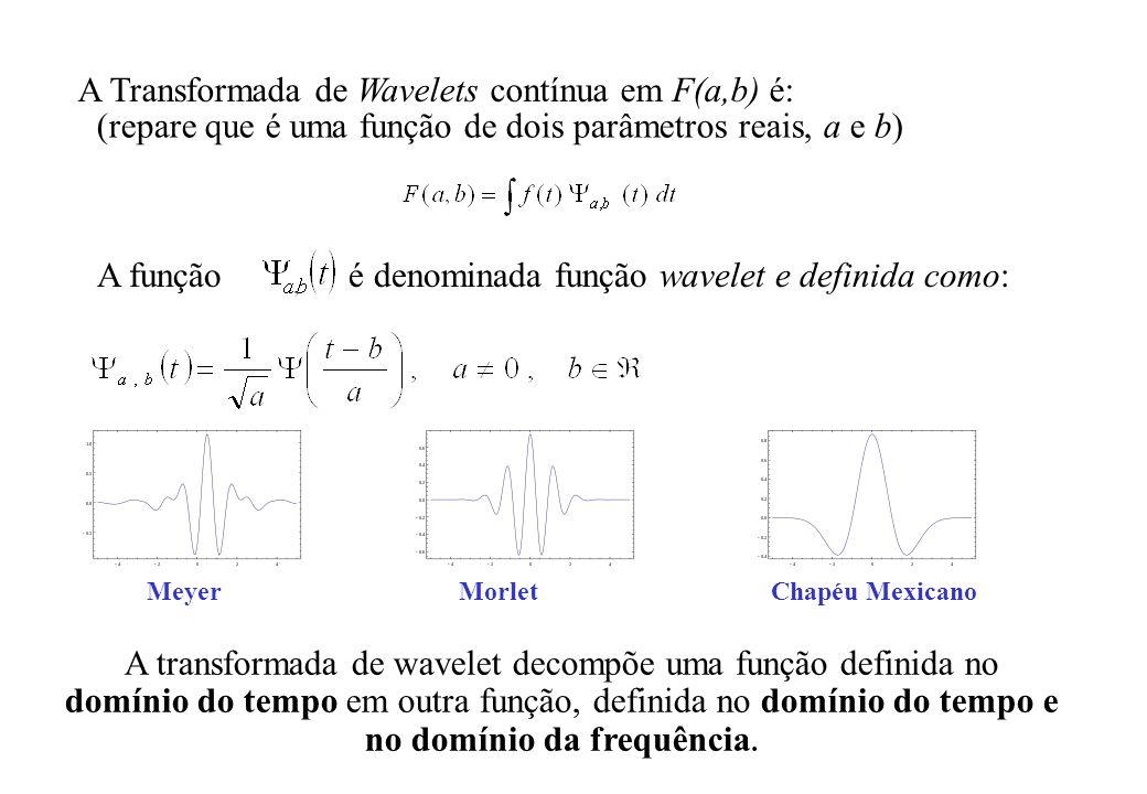 A Transformada de Wavelets contínua em F(a,b) é: A função é denominada função wavelet e definida como: (repare que é uma função de dois parâmetros reais, a e b) MeyerMorlet Chapéu Mexicano A transformada de wavelet decompõe uma função definida no domínio do tempo em outra função, definida no domínio do tempo e no domínio da frequência.