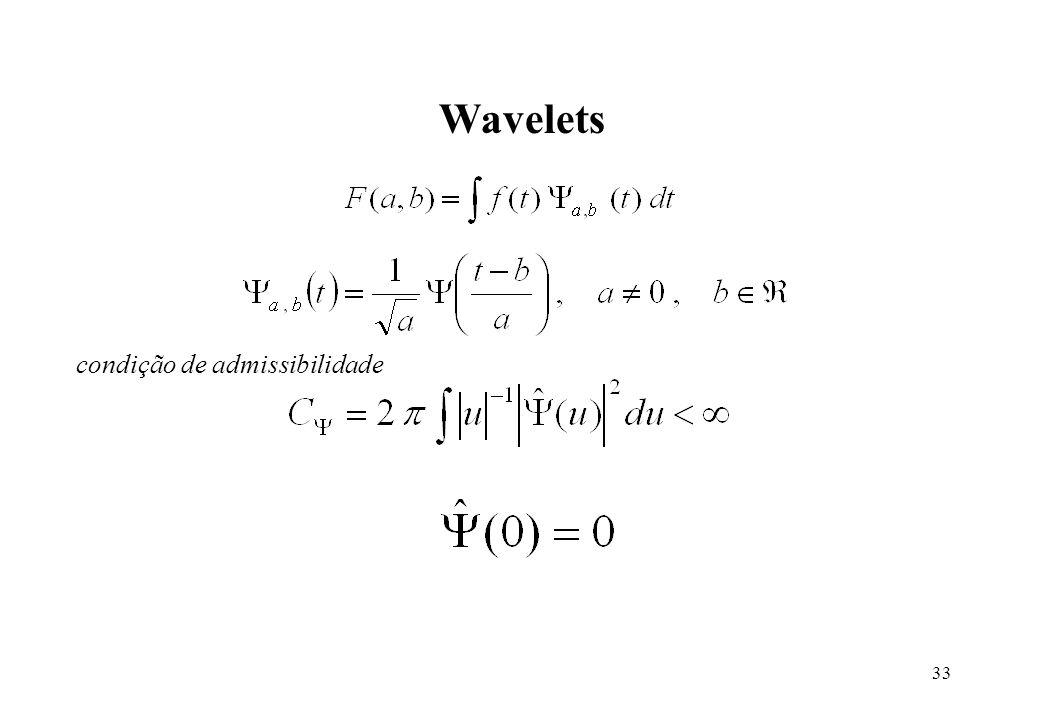 33 Wavelets condição de admissibilidade