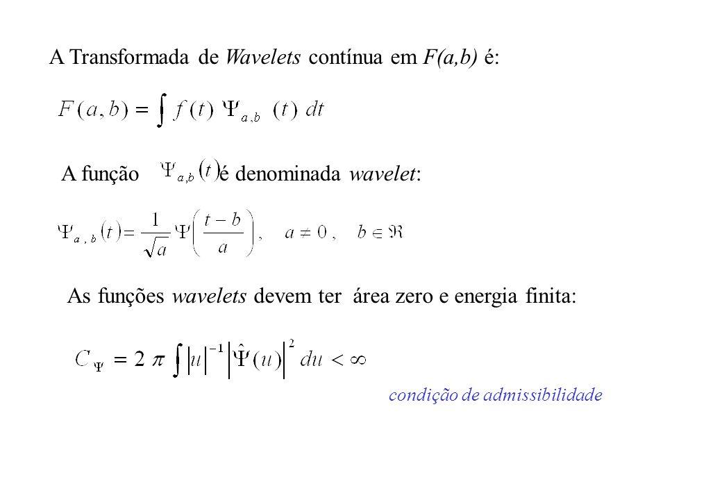 A Transformada de Wavelets contínua em F(a,b) é: A função é denominada wavelet: As funções wavelets devem ter área zero e energia finita: condição de admissibilidade