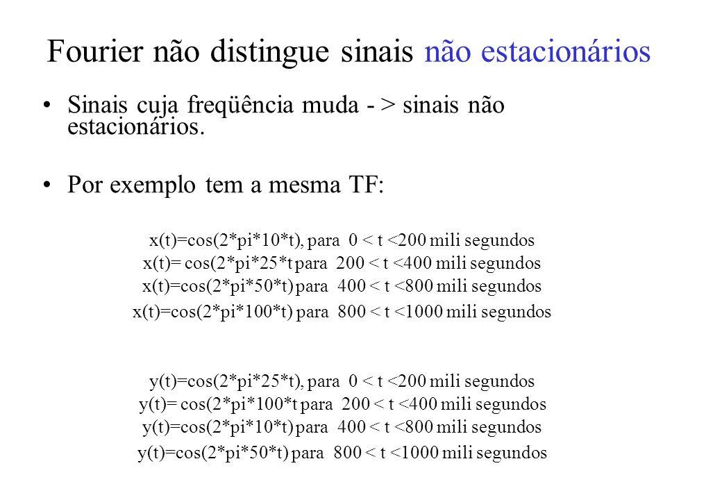 Fourier não distingue sinais não estacionários Sinais cuja freqüência muda - > sinais não estacionários.
